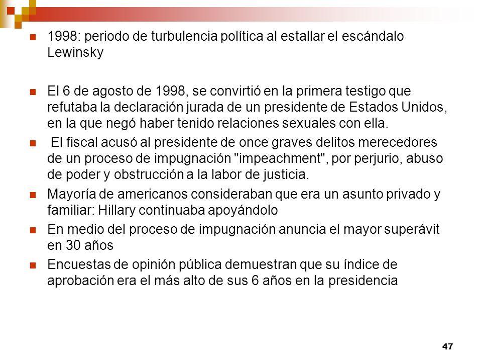 1998: periodo de turbulencia política al estallar el escándalo Lewinsky