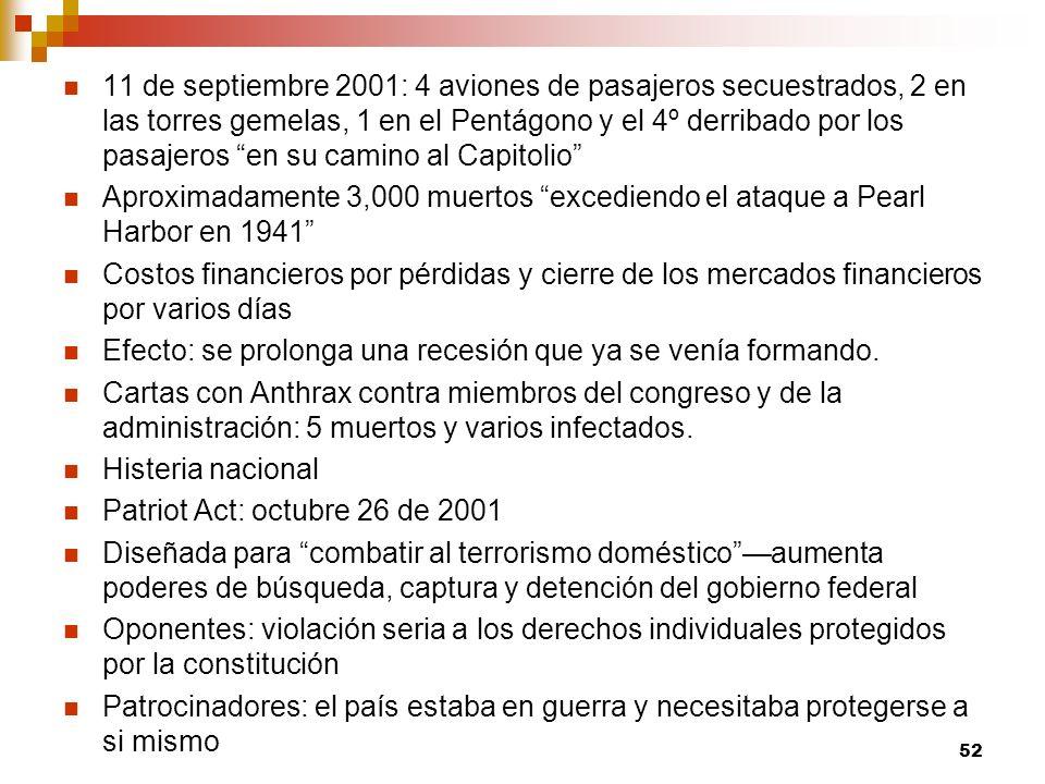 11 de septiembre 2001: 4 aviones de pasajeros secuestrados, 2 en las torres gemelas, 1 en el Pentágono y el 4º derribado por los pasajeros en su camino al Capitolio
