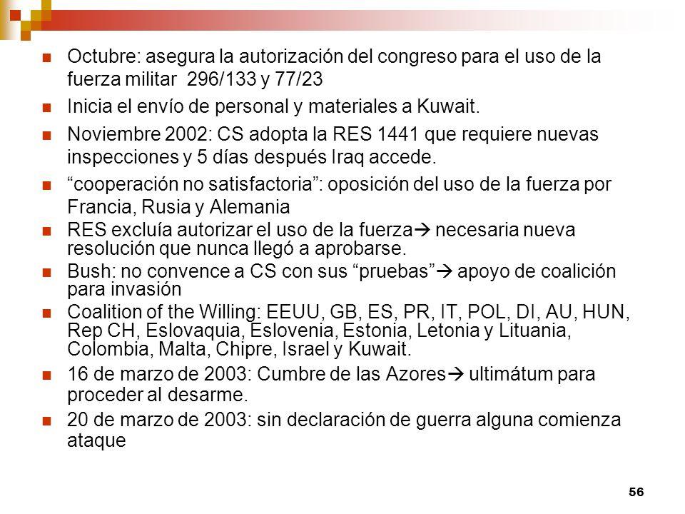 Octubre: asegura la autorización del congreso para el uso de la fuerza militar 296/133 y 77/23