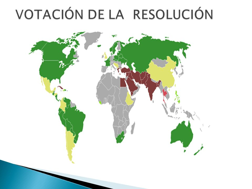 VOTACIÓN DE LA RESOLUCIÓN