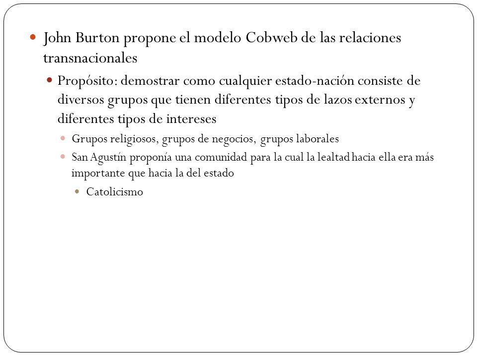 John Burton propone el modelo Cobweb de las relaciones transnacionales
