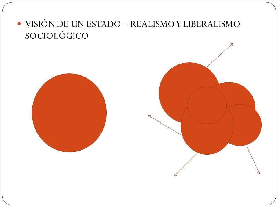 VISIÓN DE UN ESTADO – REALISMO Y LIBERALISMO SOCIOLÓGICO