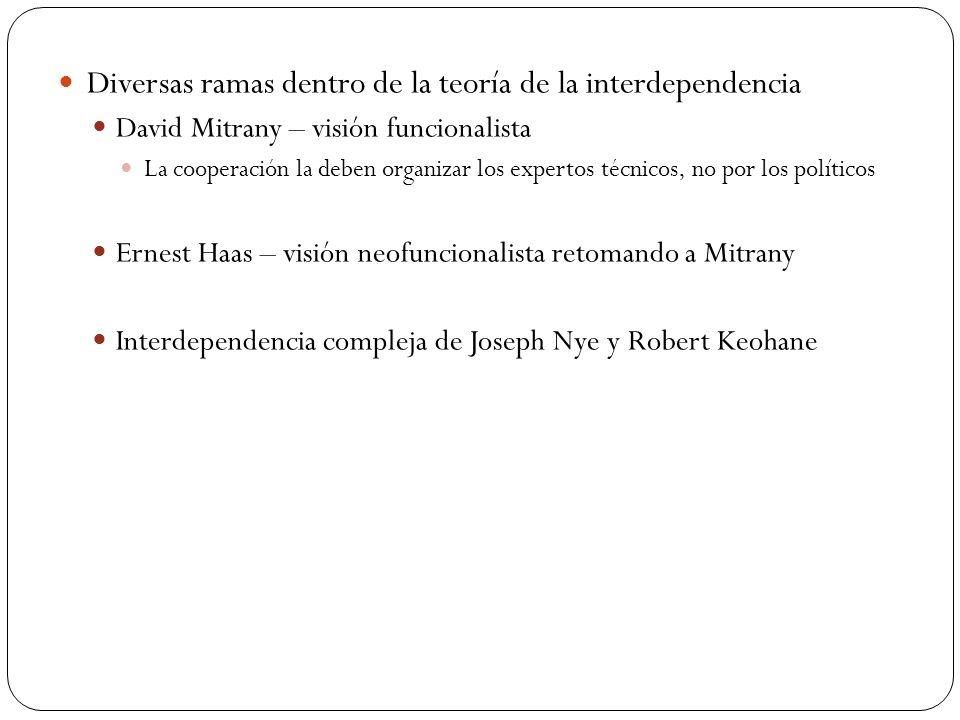 Diversas ramas dentro de la teoría de la interdependencia