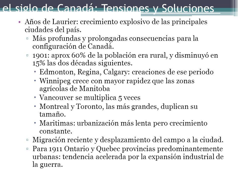 el siglo de Canadá: Tensiones y Soluciones
