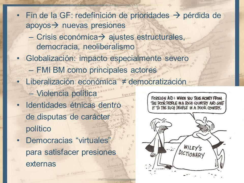 Fin de la GF: redefinición de prioridades  pérdida de apoyos nuevas presiones