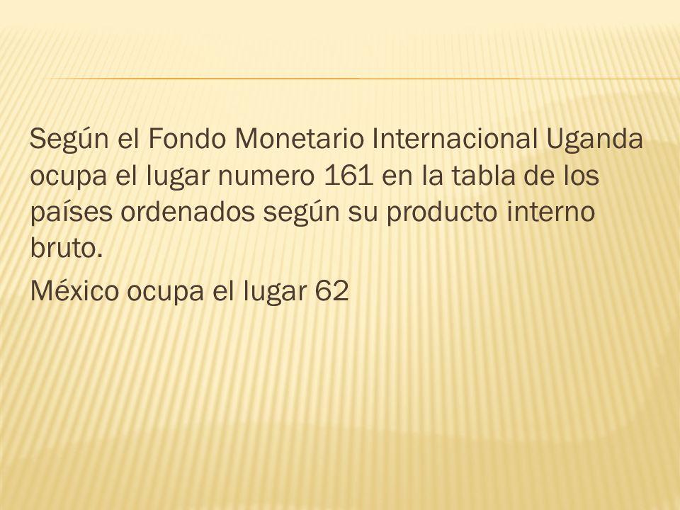 Según el Fondo Monetario Internacional Uganda ocupa el lugar numero 161 en la tabla de los países ordenados según su producto interno bruto.