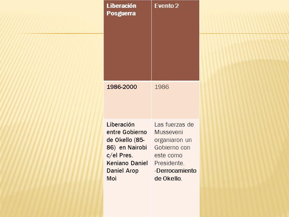 Liberación PosguerraEvento 2. 1986-2000. 1986. Liberación entre Gobierno de Okello (85-86) en Nairobi c/el Pres. Keniano Daniel Daniel Arop Moi.