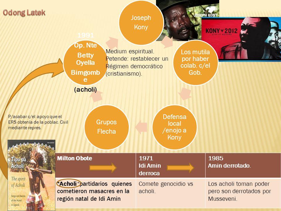 Odong Latek 1991 Op. Nte Betty Oyella Bimgombe (acholi) Joseph Kony