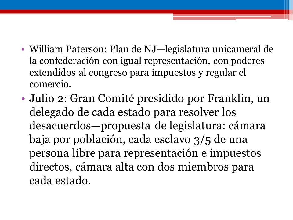 William Paterson: Plan de NJ—legislatura unicameral de la confederación con igual representación, con poderes extendidos al congreso para impuestos y regular el comercio.