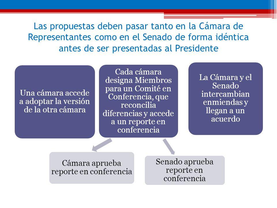 Las propuestas deben pasar tanto en la Cámara de Representantes como en el Senado de forma idéntica antes de ser presentadas al Presidente