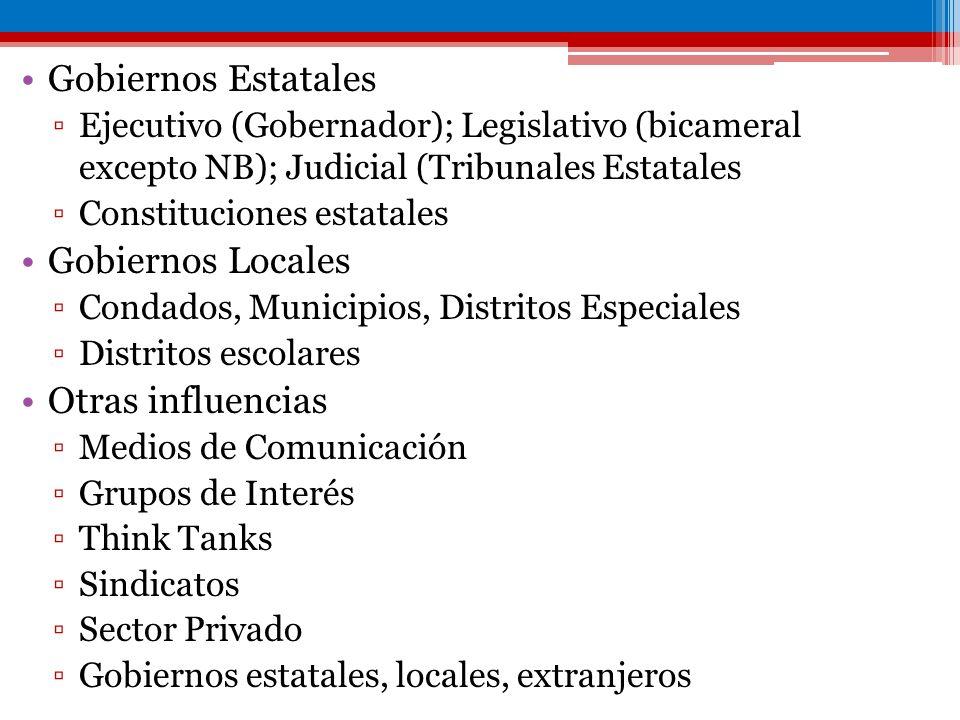Gobiernos Estatales Gobiernos Locales Otras influencias