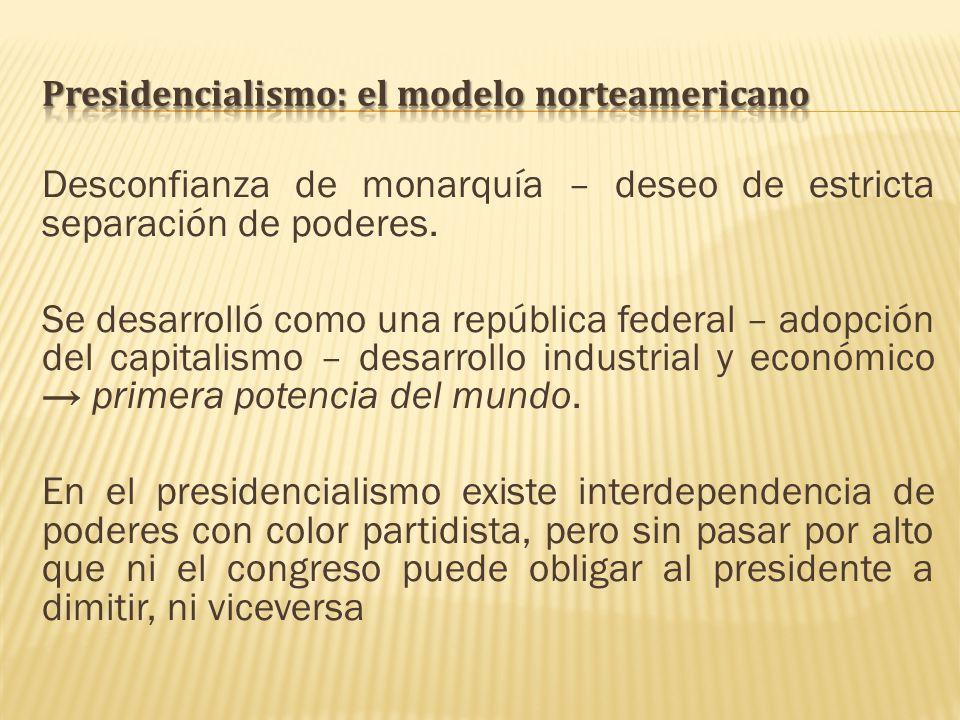 Presidencialismo: el modelo norteamericano