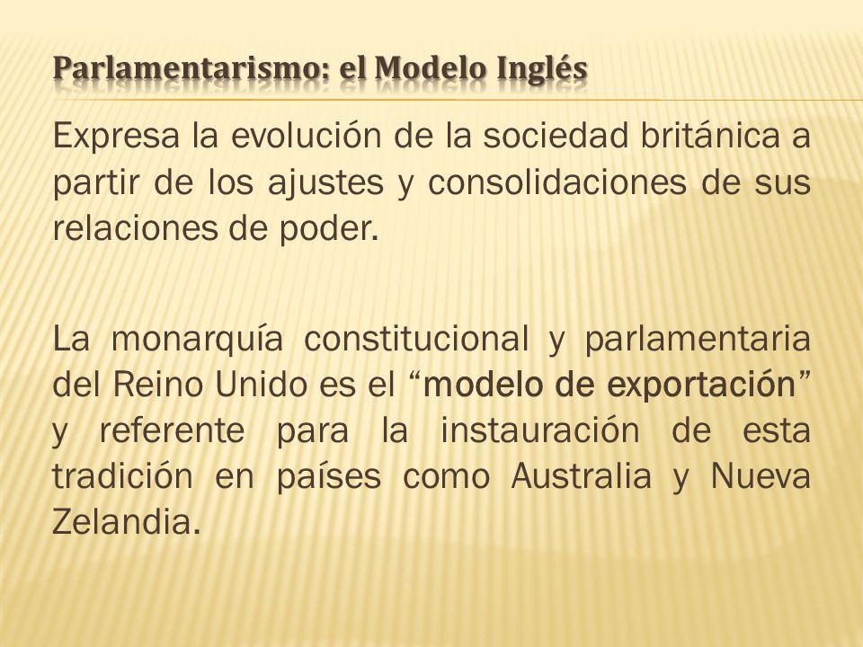 Parlamentarismo: el Modelo Inglés