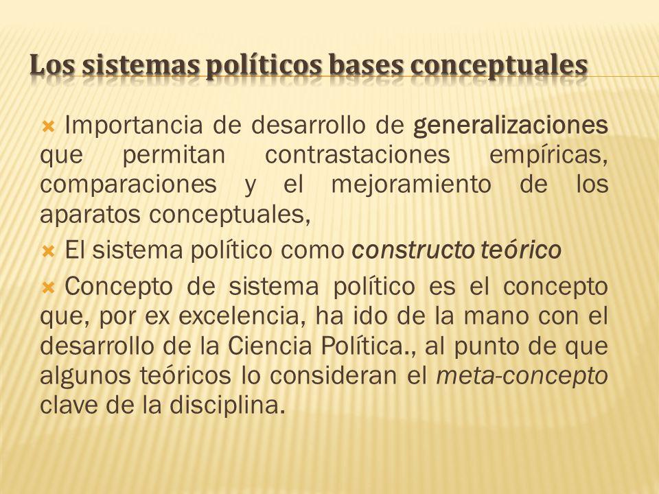 Los sistemas políticos bases conceptuales
