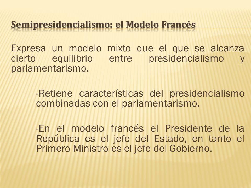 Semipresidencialismo: el Modelo Francés