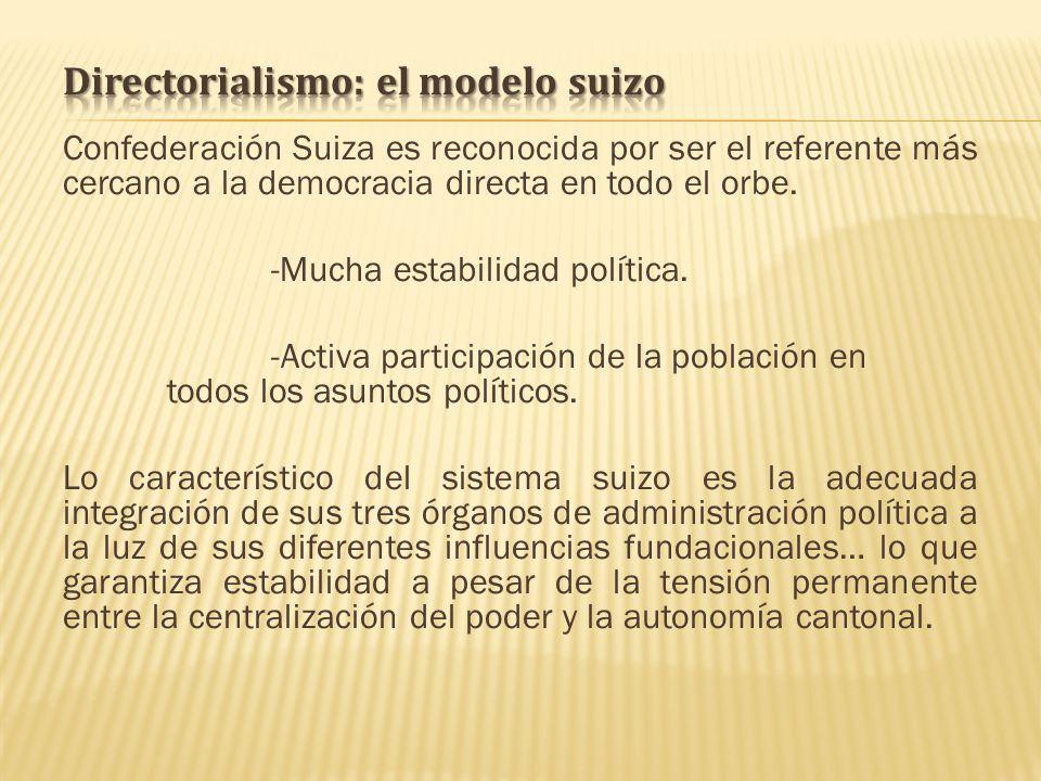 Directorialismo: el modelo suizo