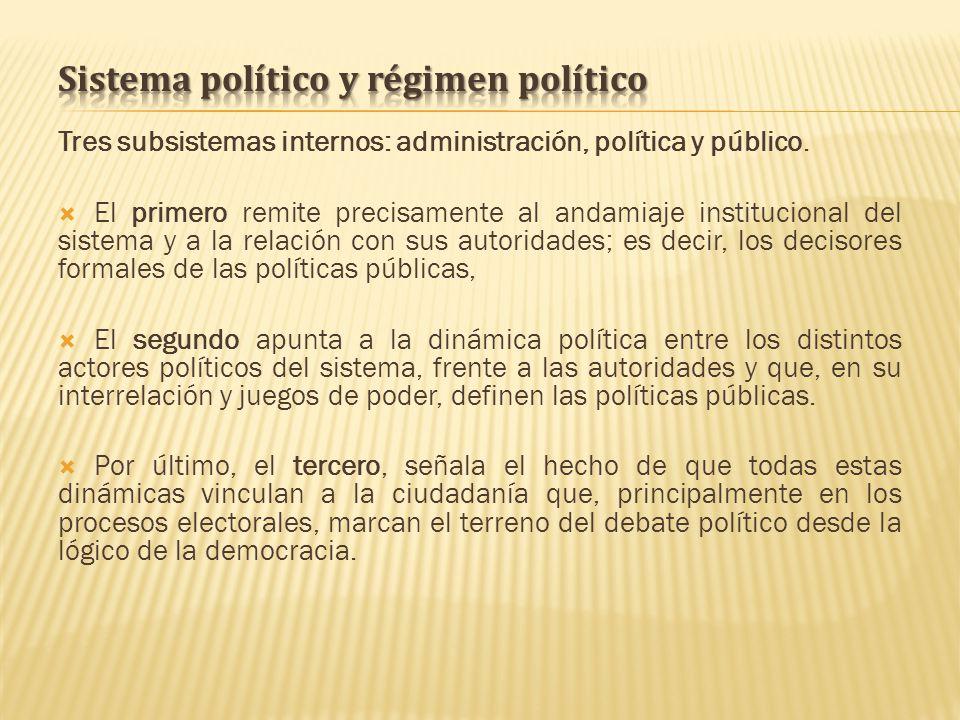 Sistema político y régimen político