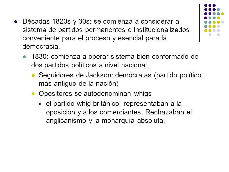 Décadas 1820s y 30s: se comienza a considerar al sistema de partidos permanentes e institucionalizados conveniente para el proceso y esencial para la democracia.