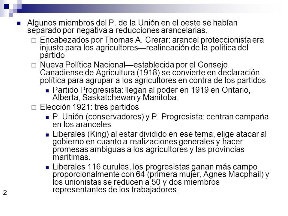 Elección 1921: tres partidos