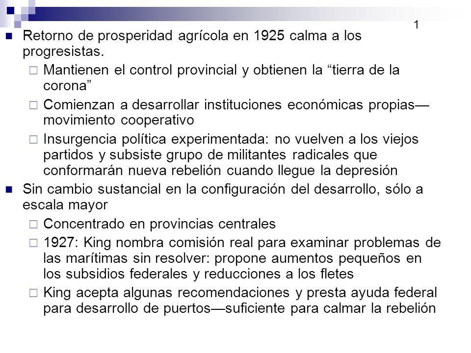 Retorno de prosperidad agrícola en 1925 calma a los progresistas.