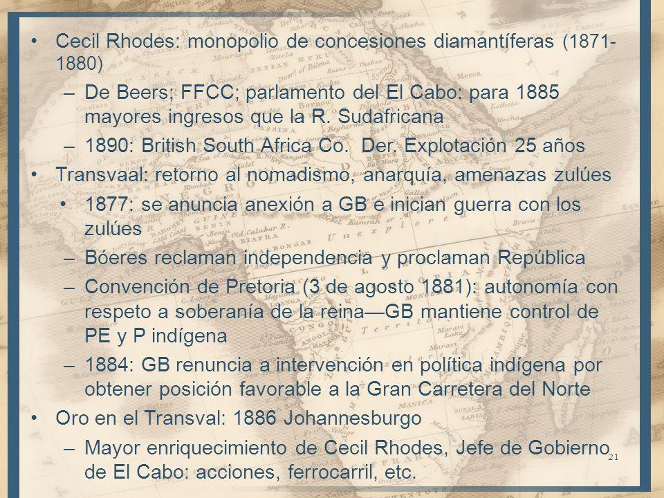 Cecil Rhodes: monopolio de concesiones diamantíferas (1871-1880)