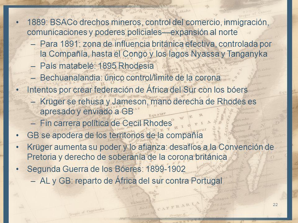 1889: BSACo drechos mineros, control del comercio, inmigración, comunicaciones y poderes policiales—expansión al norte