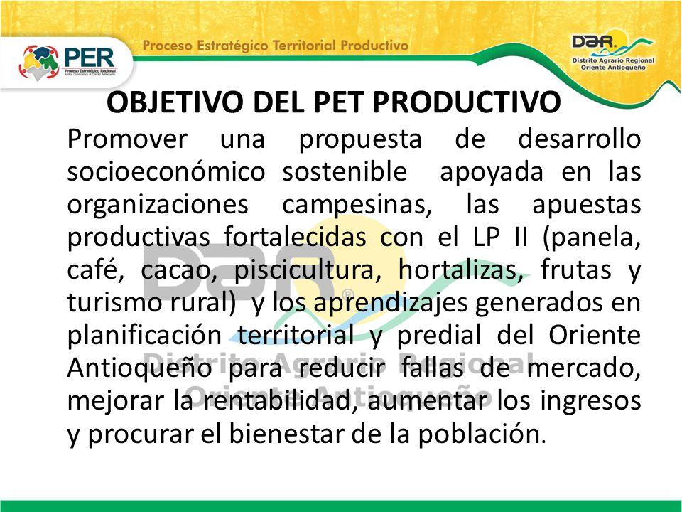 OBJETIVO DEL PET PRODUCTIVO