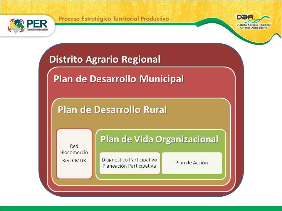 Diagnóstico Participativo Planeación Participativa