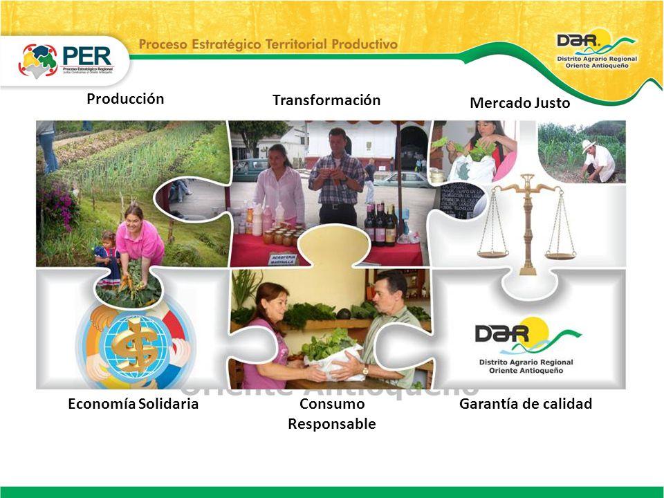 Producción Transformación Mercado Justo Economía Solidaria Consumo Responsable Garantía de calidad
