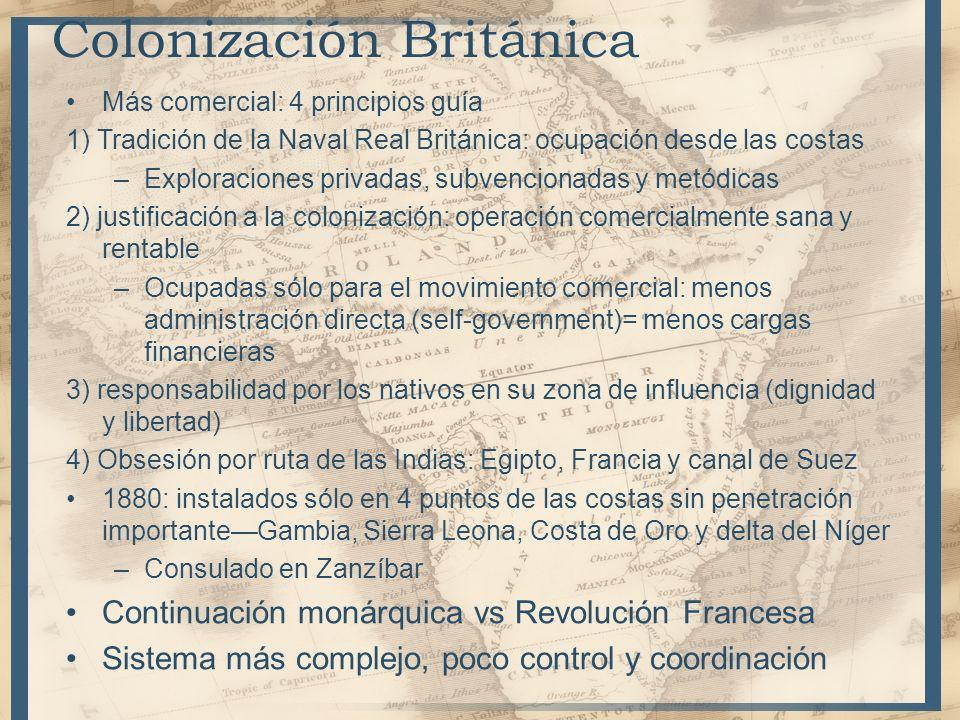 Colonización Británica