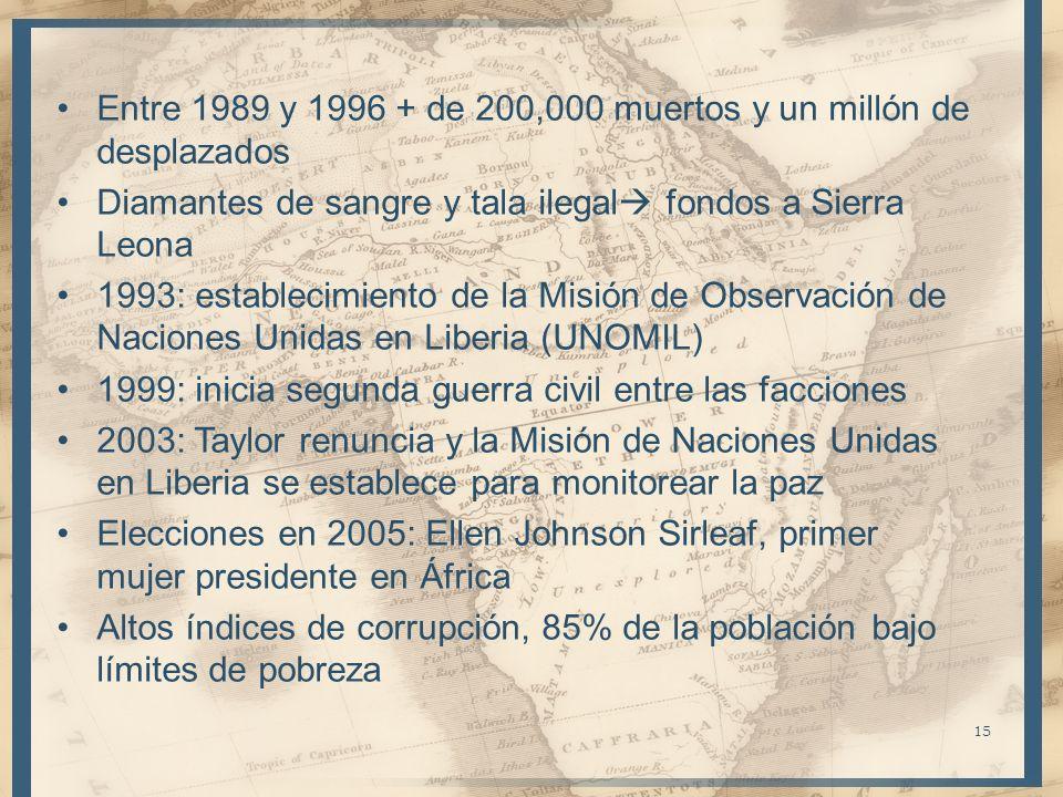 Entre 1989 y 1996 + de 200,000 muertos y un millón de desplazados