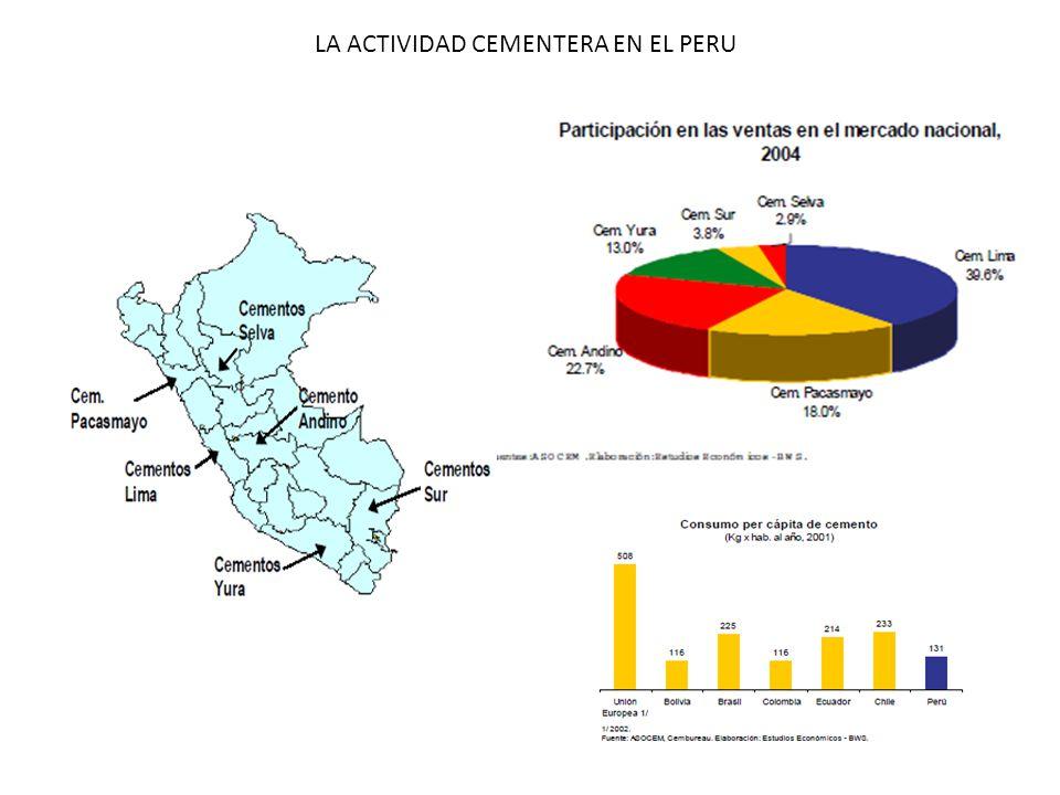 LA ACTIVIDAD CEMENTERA EN EL PERU