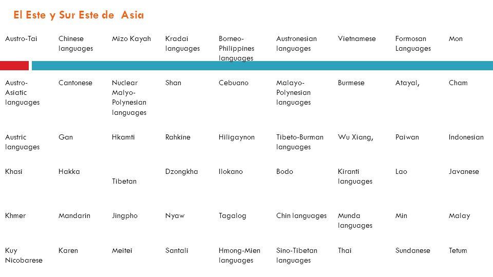 El Este y Sur Este de Asia