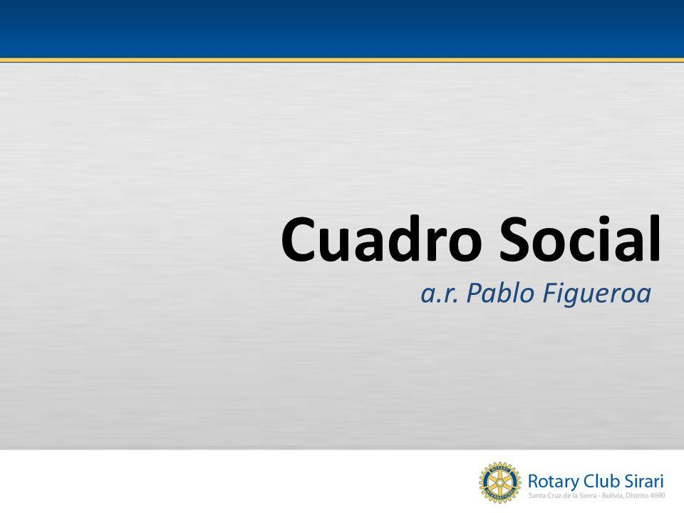 Cuadro Social a.r. Pablo Figueroa