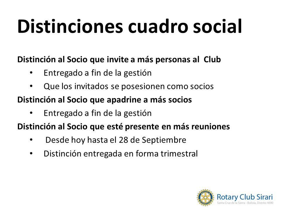 Distinciones cuadro social