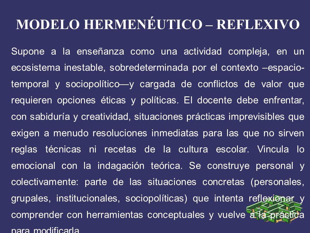 MODELO HERMENÉUTICO – REFLEXIVO