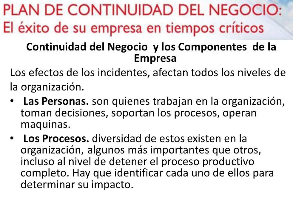 Continuidad del Negocio y los Componentes de la Empresa