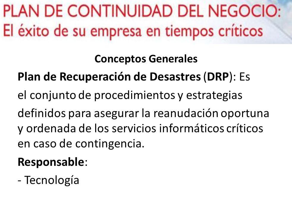 Plan de Recuperación de Desastres (DRP): Es