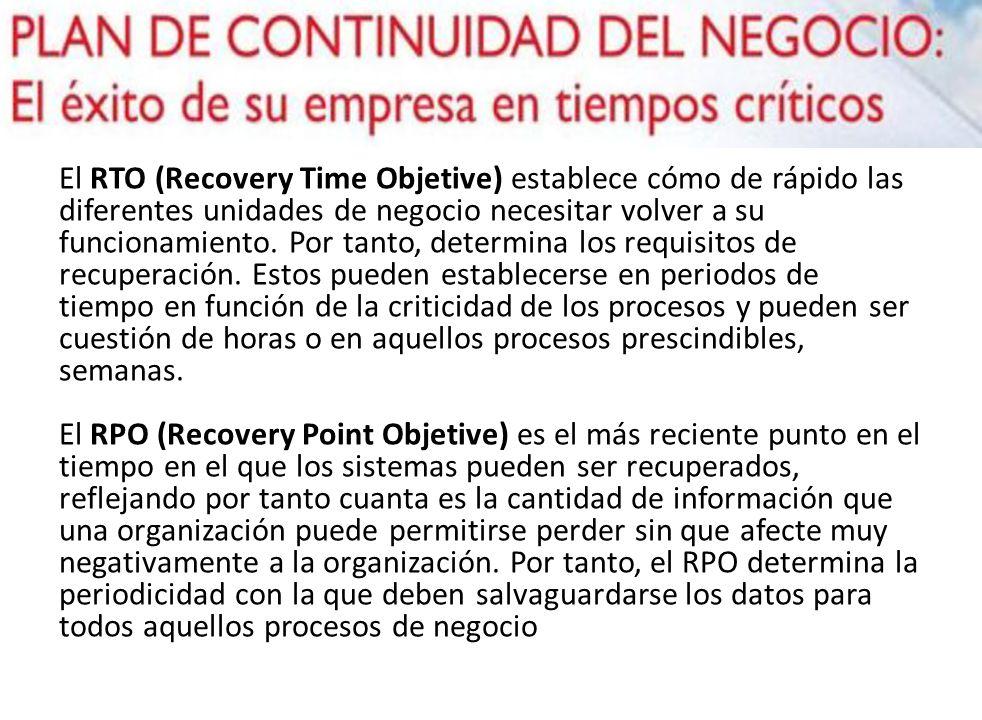 El RTO (Recovery Time Objetive) establece cómo de rápido las diferentes unidades de negocio necesitar volver a su funcionamiento.