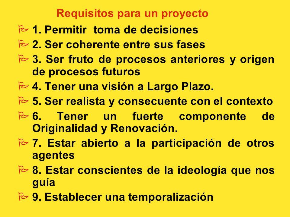 Requisitos para un proyecto