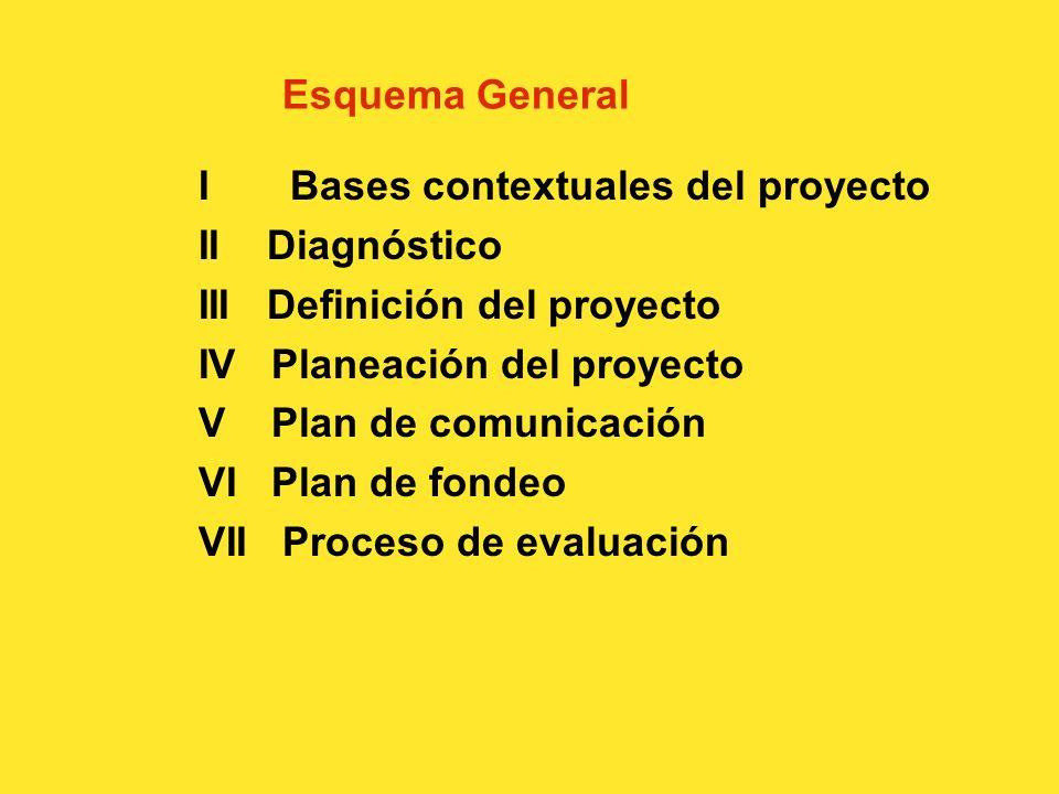 Esquema General I Bases contextuales del proyecto. II Diagnóstico. III Definición del proyecto.