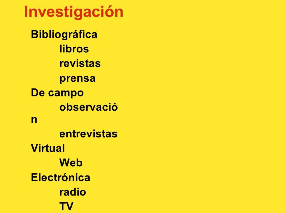 Investigación Bibliográfica libros revistas prensa De campo