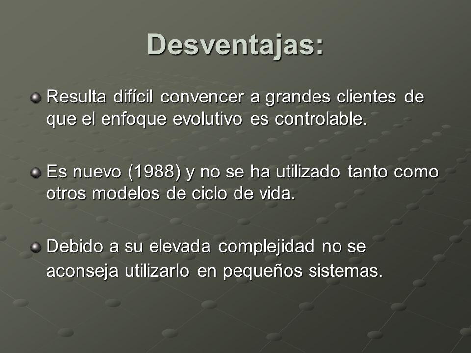 Desventajas: Resulta difícil convencer a grandes clientes de que el enfoque evolutivo es controlable.