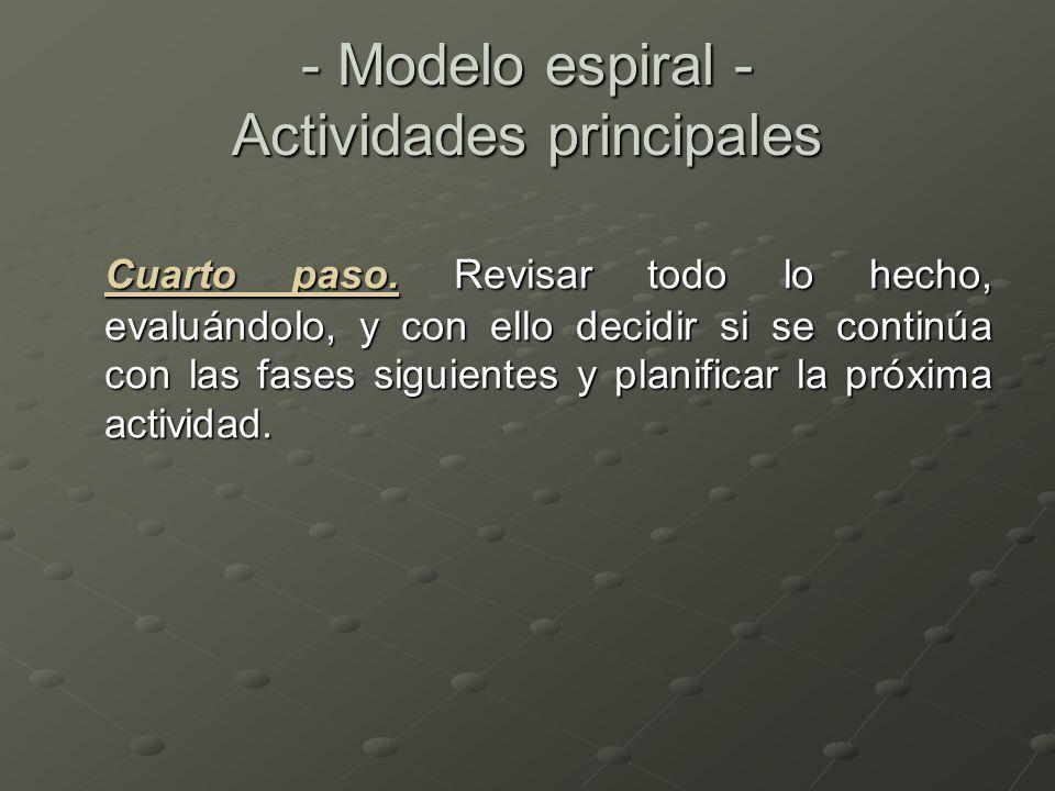 - Modelo espiral - Actividades principales