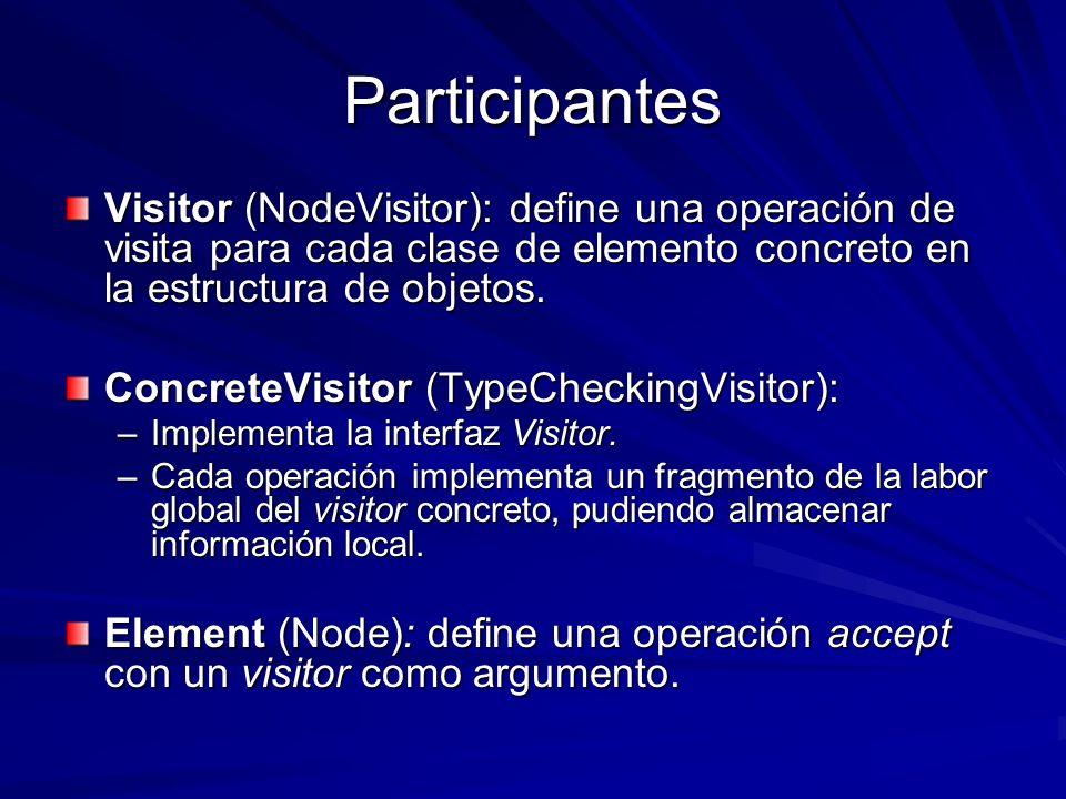 Participantes Visitor (NodeVisitor): define una operación de visita para cada clase de elemento concreto en la estructura de objetos.