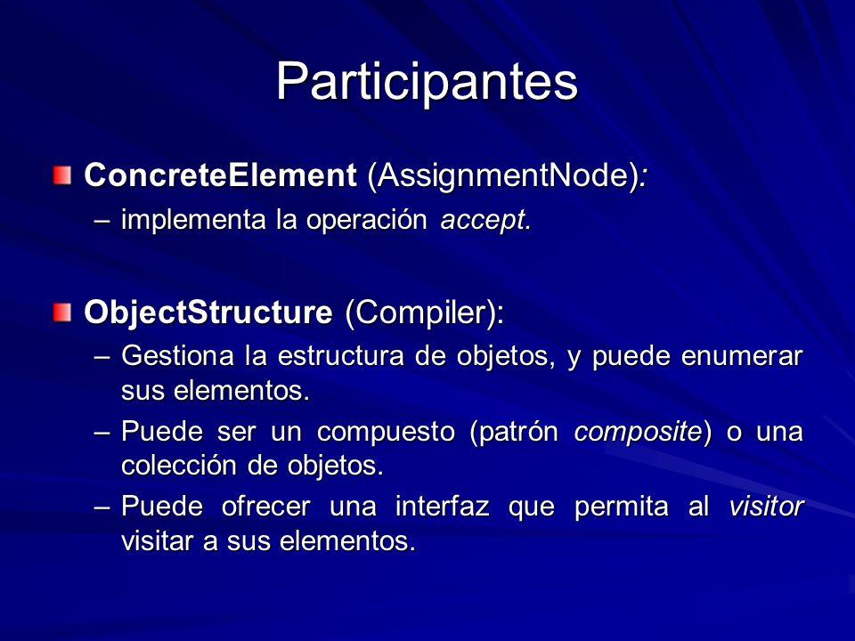 Participantes ConcreteElement (AssignmentNode):