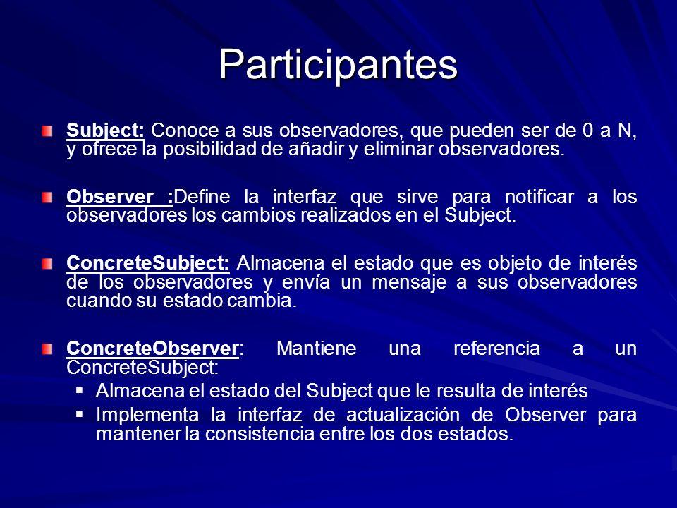Participantes Subject: Conoce a sus observadores, que pueden ser de 0 a N, y ofrece la posibilidad de añadir y eliminar observadores.