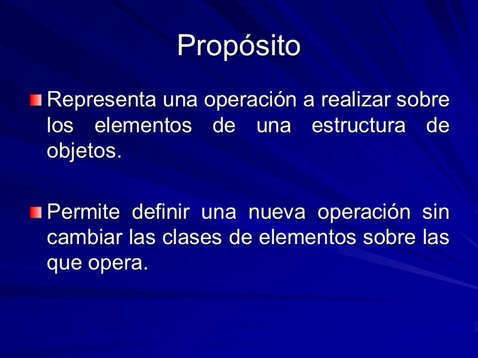 Propósito Representa una operación a realizar sobre los elementos de una estructura de objetos.