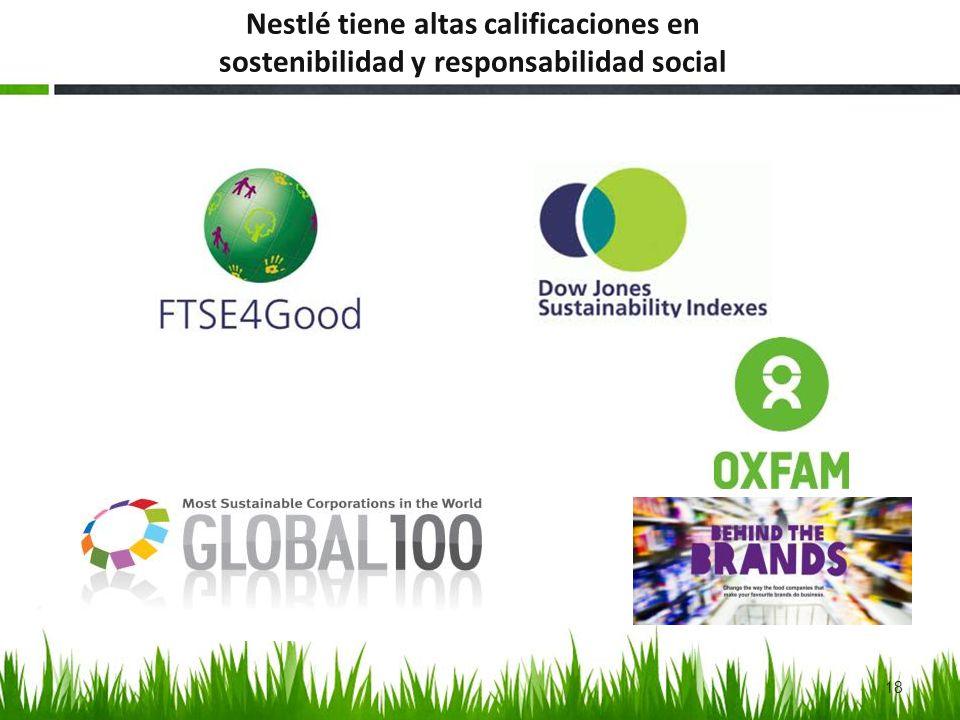 Nestlé tiene altas calificaciones en sostenibilidad y responsabilidad social