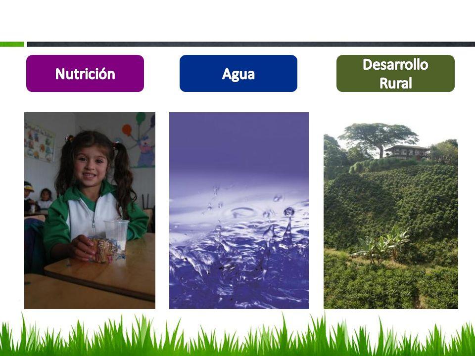 Nutrición Agua Desarrollo Rural
